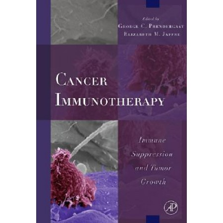 Cancer Immunotherapy: Immune Suppression and Tumor Growth (Hardcover)